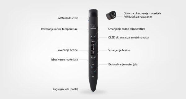 voxellab 3d printing pen