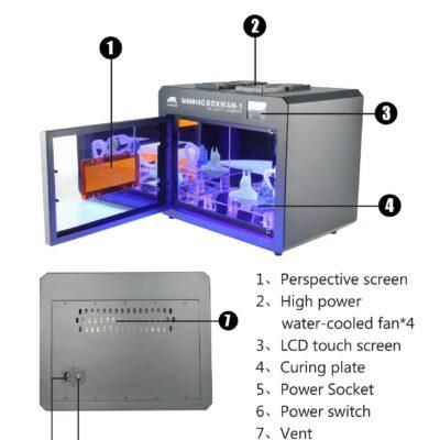 Wanhao Boxman – UV komora